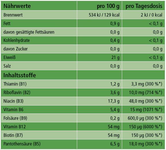nährwerte und Inhaltsstoffe vitactiv B